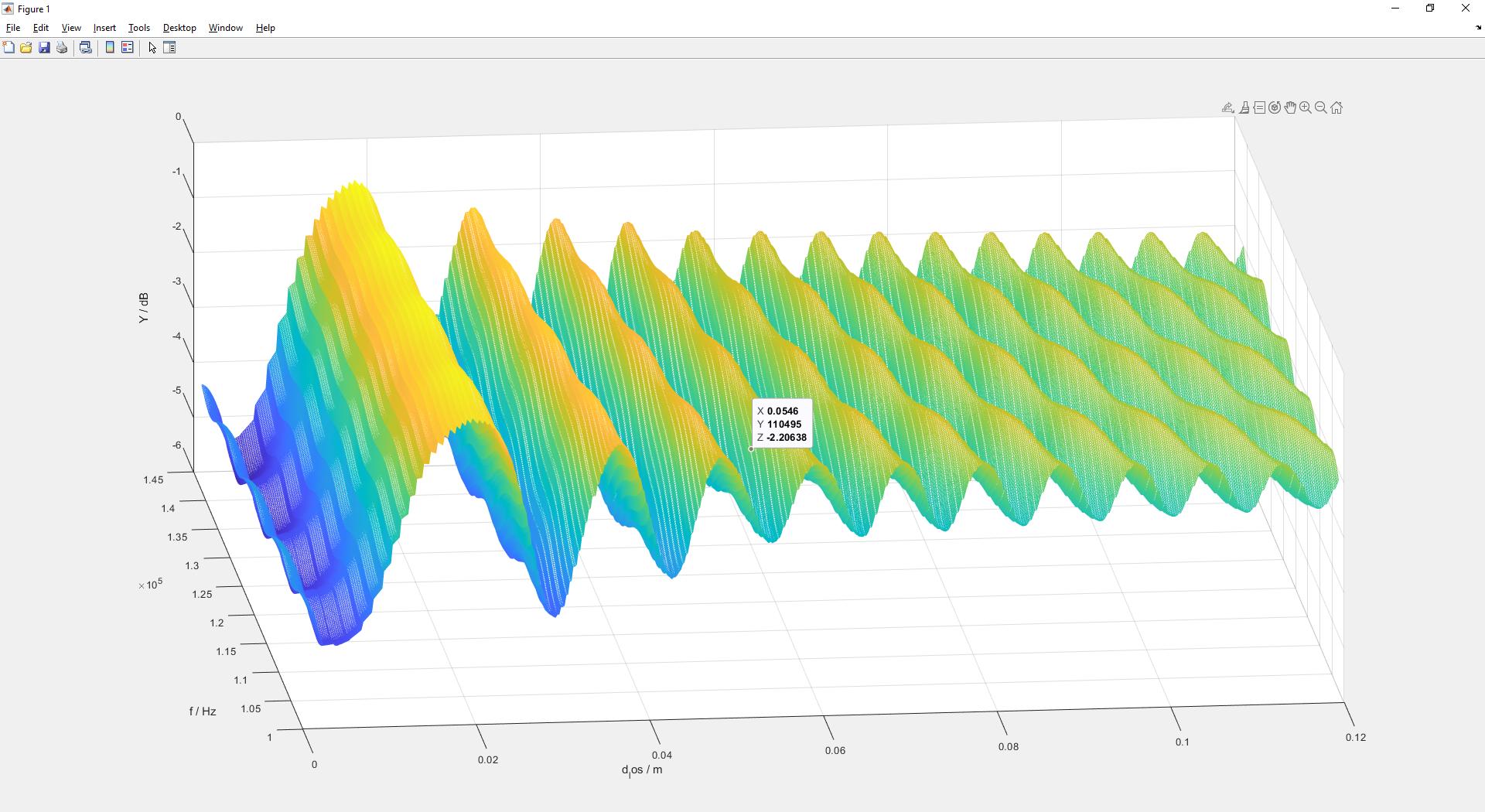 forward_model/prepare_data/DataPlot.png